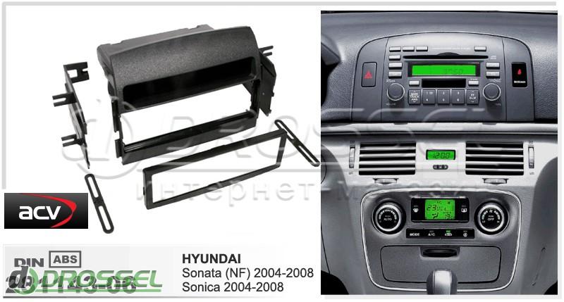 рамка для hyundai nf